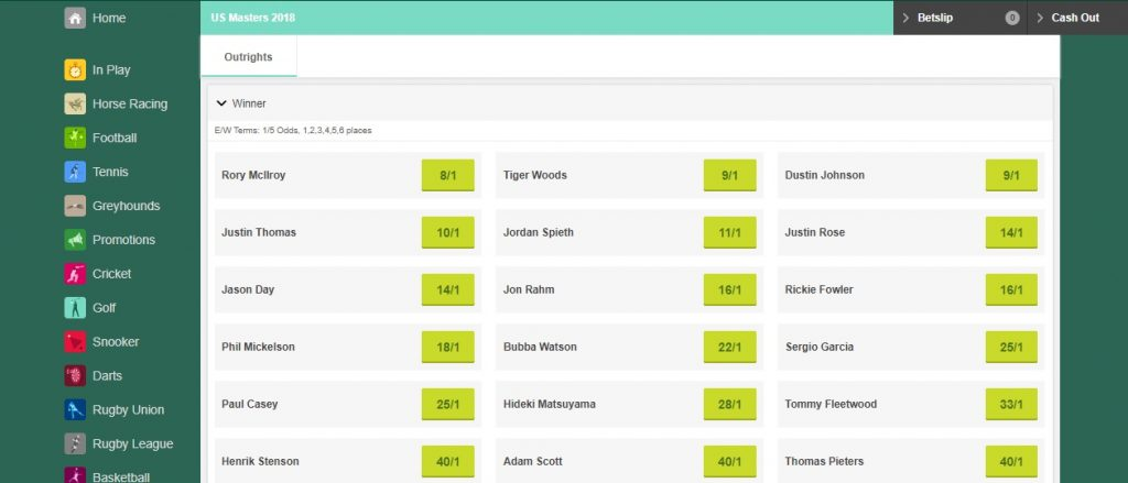 Rory McIlroy Masters Betting